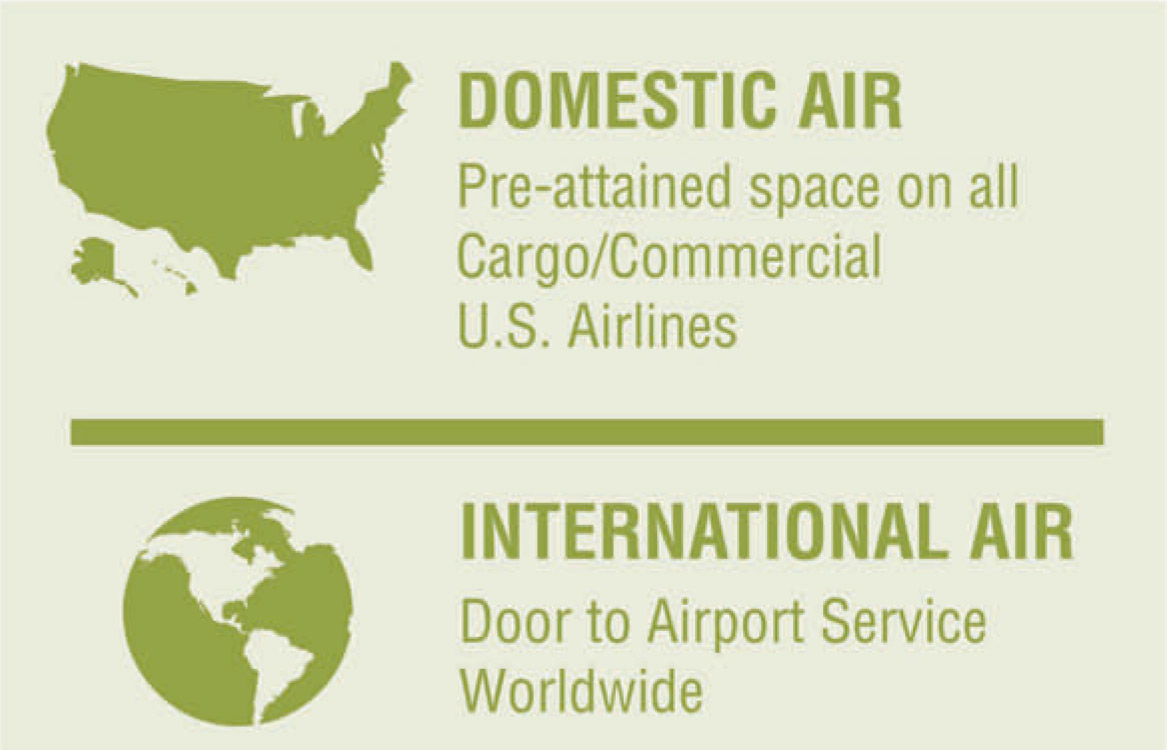 AIR Shipping Domestic International